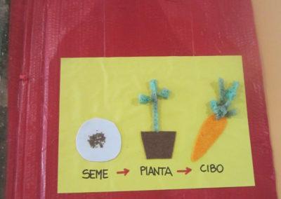 Scuola d'infanzia Rodari - San Vito al Tagliamento